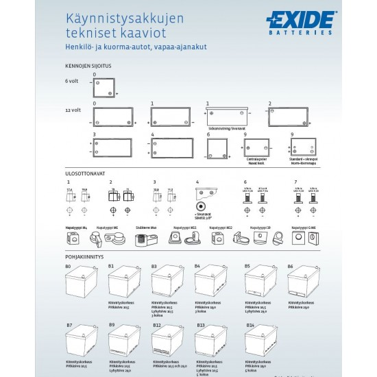 Exide Premium 100Ah CCA 900A
