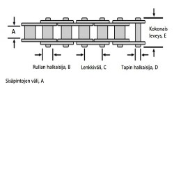Kaksoisrullaketju ASA60.2 jako 19,050 (3/4