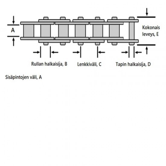 Rullaketju ASA80 Jako 25,40 (1